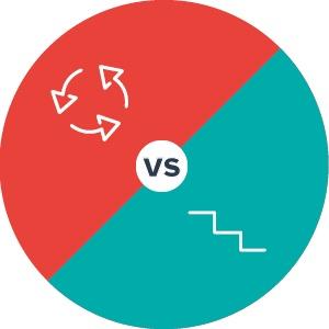 IT projectmanagement agile waterfall