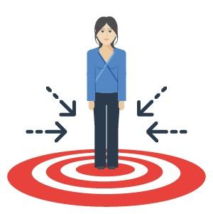 customer experience klantgerichtheid