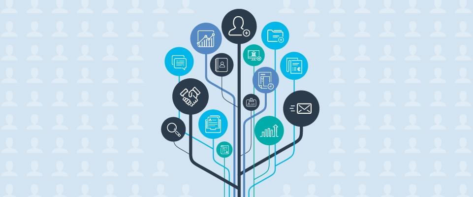 CRM-software: essentieel voor klantgerichtheid