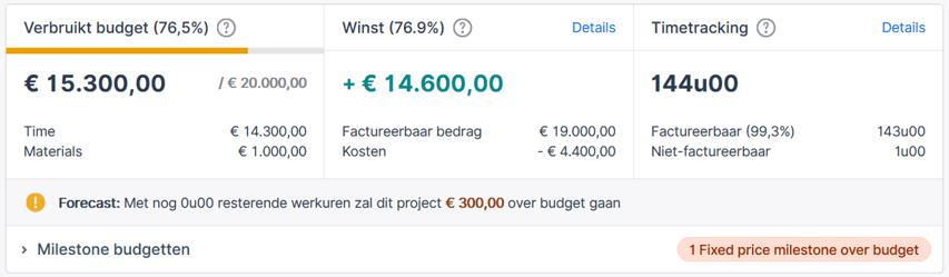 budgetsoverviewNL